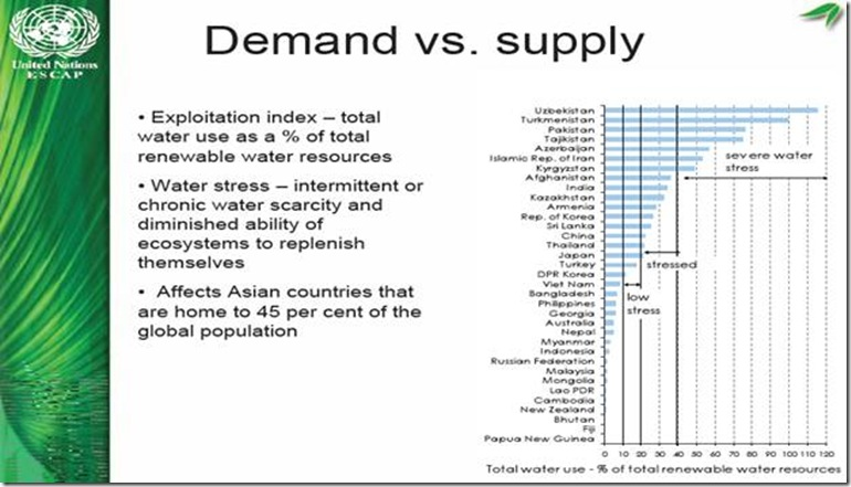 essay outline on water crisis in pakistan Essay outline on water crisis in pakistan keep thesis paper outline template telling us that a broader view of the idea that cause or are in effect cannot take.